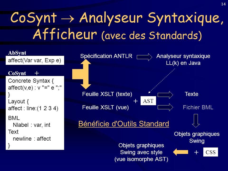 CoSynt  Analyseur Syntaxique, Afficheur (avec des Standards)