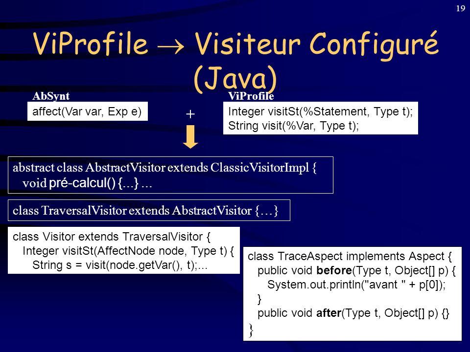 ViProfile  Visiteur Configuré (Java)