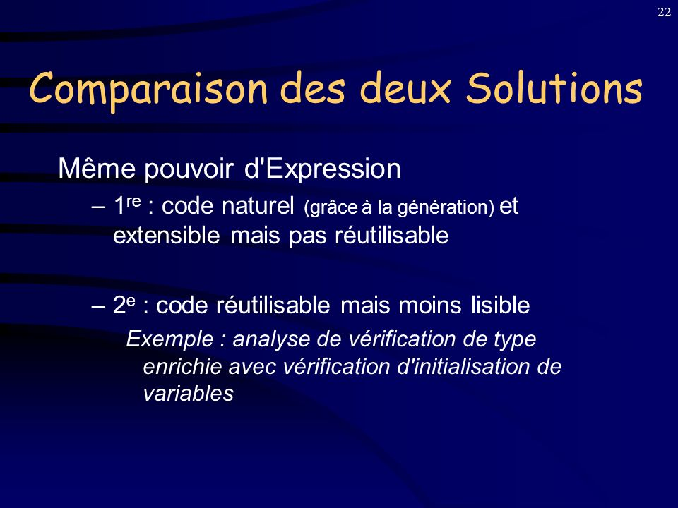 Comparaison des deux Solutions
