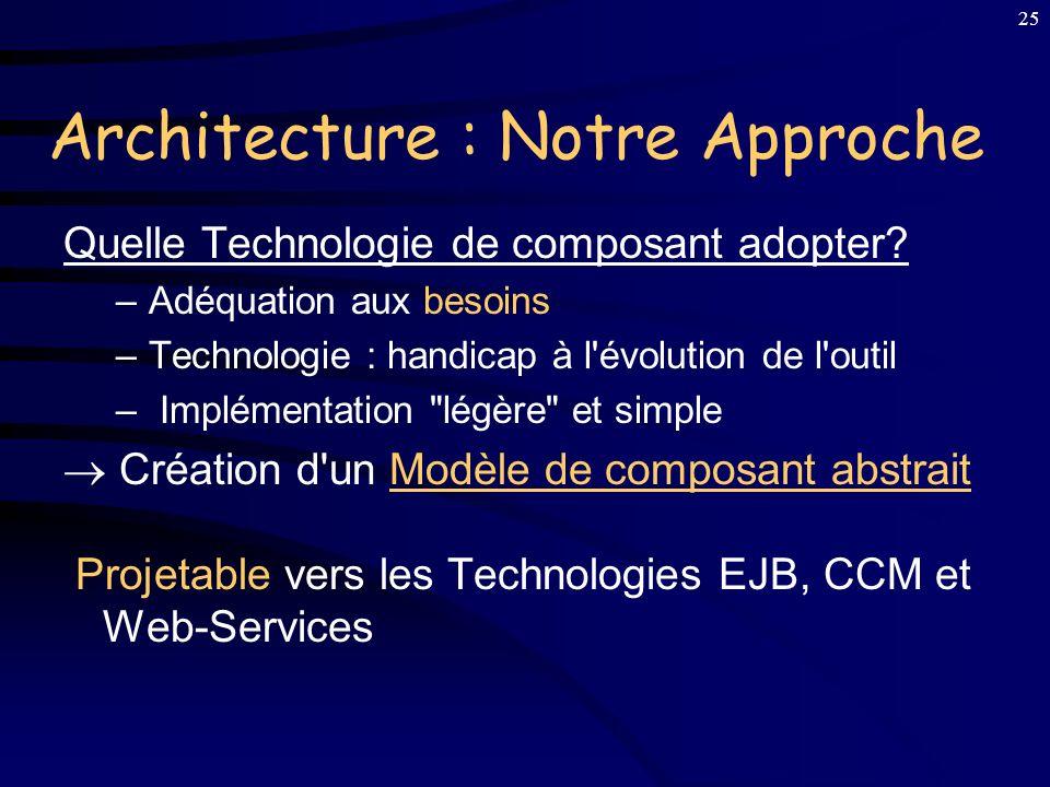 Architecture : Notre Approche