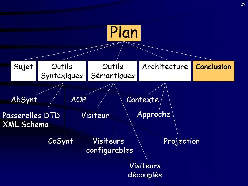 Plan Sujet Outils Syntaxiques Outils Sémantiques Architecture
