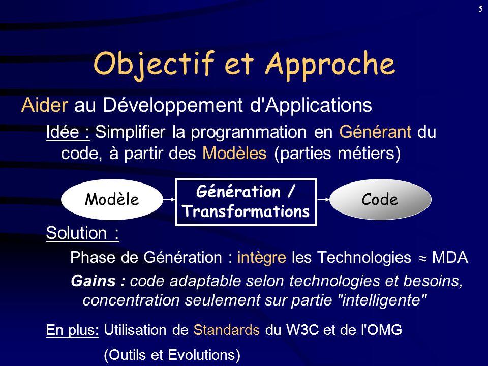 Objectif et Approche Aider au Développement d Applications