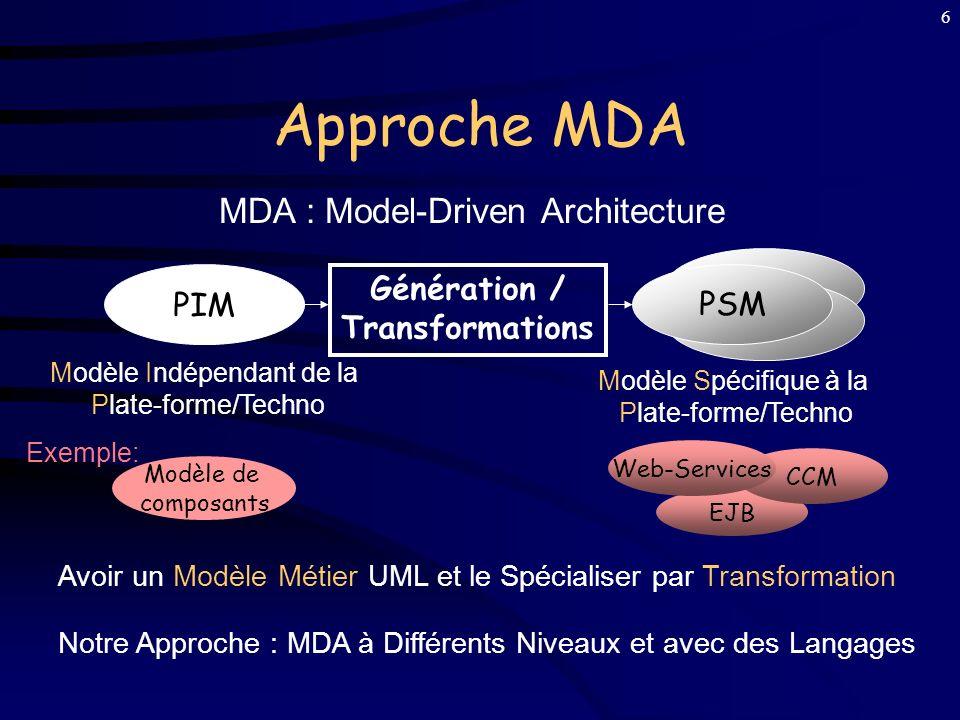 Approche MDA MDA : Model-Driven Architecture PSM PIM Génération /
