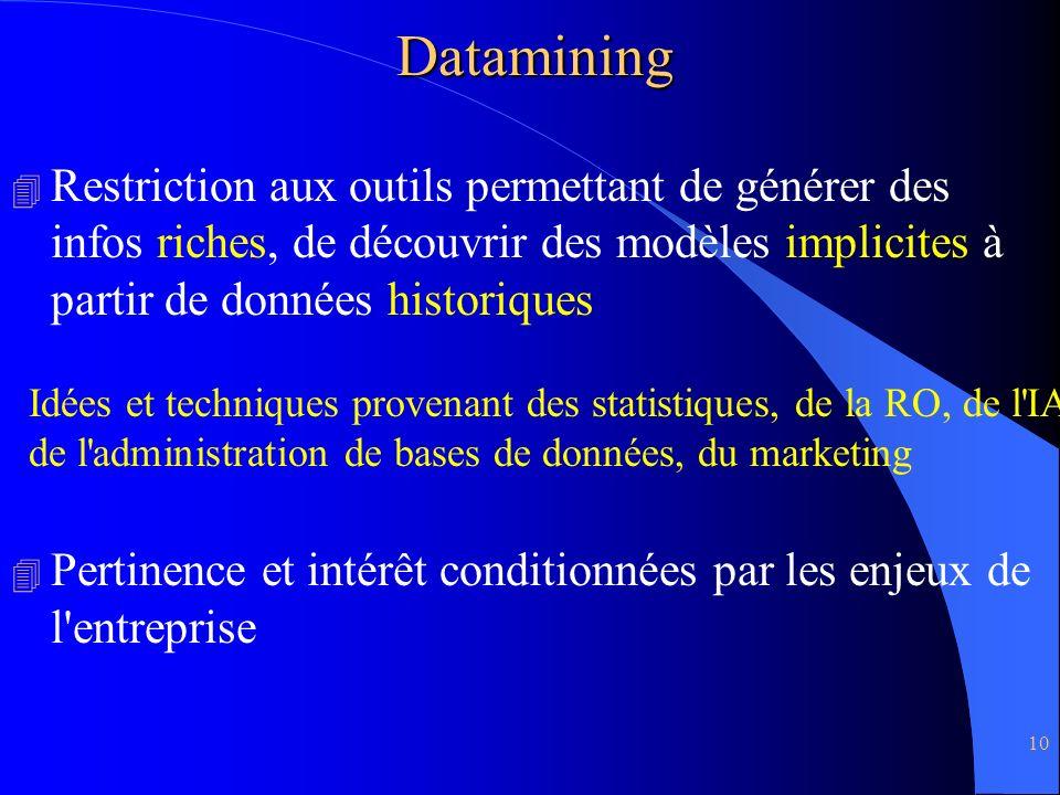 Datamining Restriction aux outils permettant de générer des infos riches, de découvrir des modèles implicites à partir de données historiques.