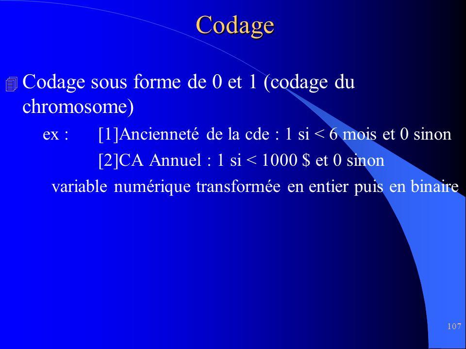 Codage Codage sous forme de 0 et 1 (codage du chromosome)