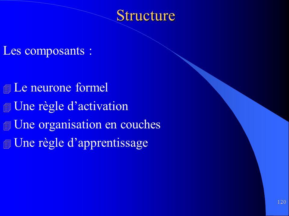 Structure Les composants : Le neurone formel Une règle d'activation