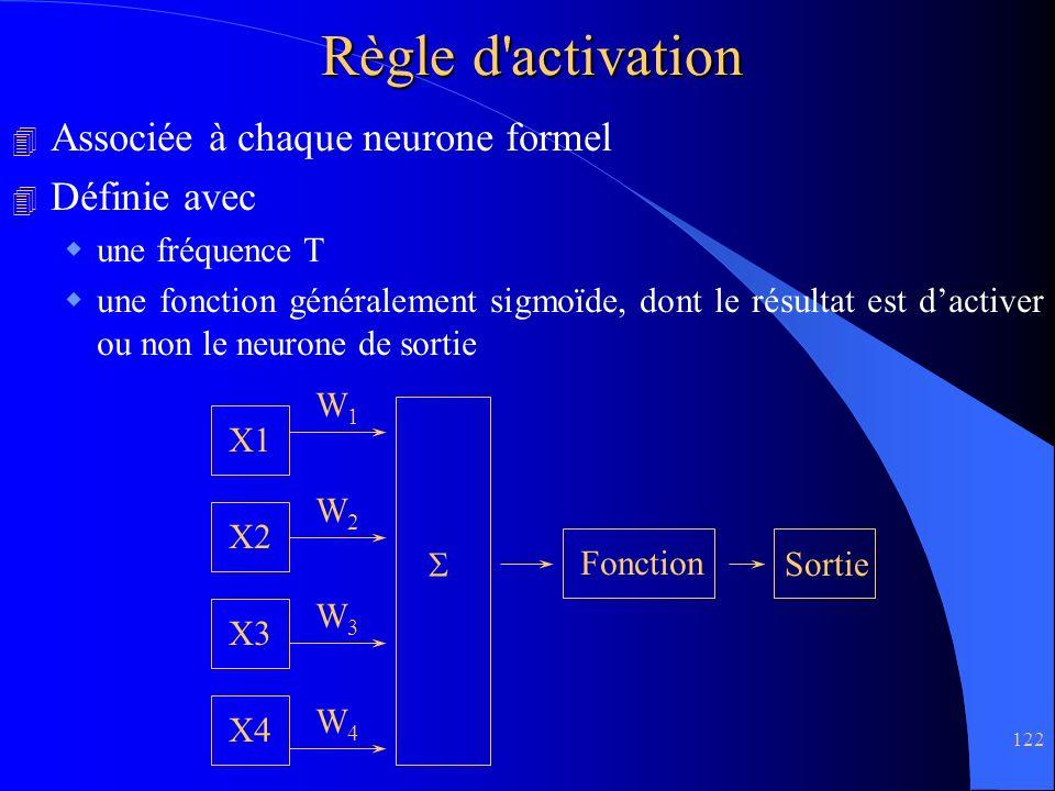 Règle d activation Associée à chaque neurone formel Définie avec