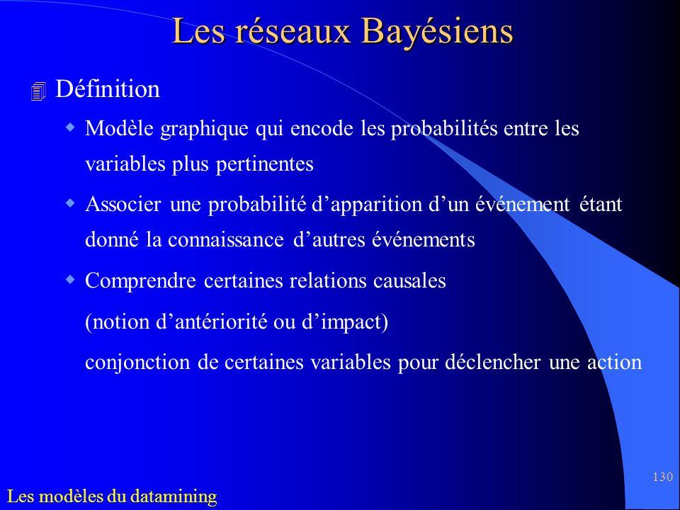 Les réseaux Bayésiens Définition