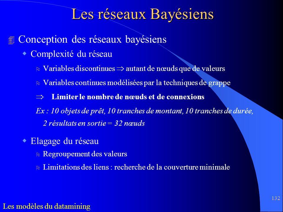 Les réseaux Bayésiens Conception des réseaux bayésiens