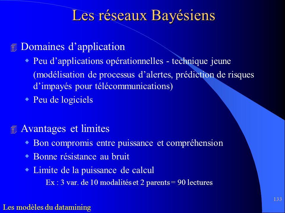 Les réseaux Bayésiens Domaines d'application Avantages et limites