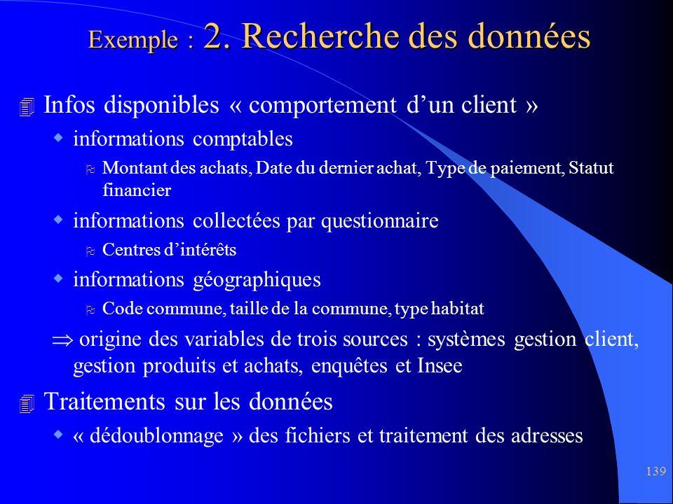 Exemple : 2. Recherche des données