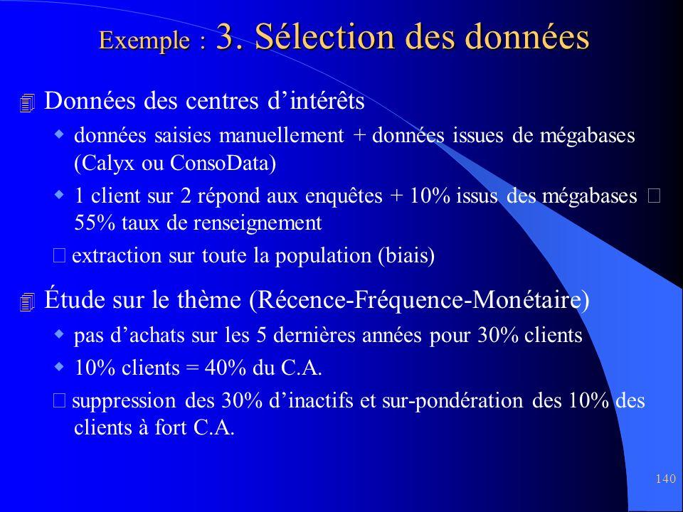 Exemple : 3. Sélection des données