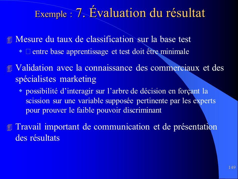 Exemple : 7. Évaluation du résultat