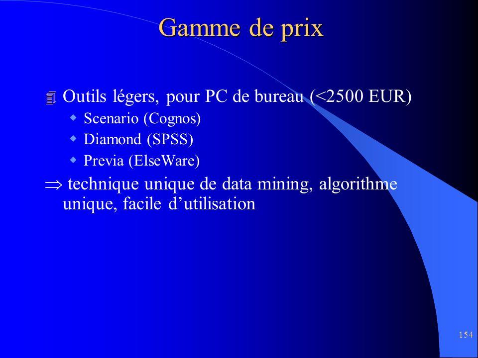 Gamme de prix Outils légers, pour PC de bureau (<2500 EUR)