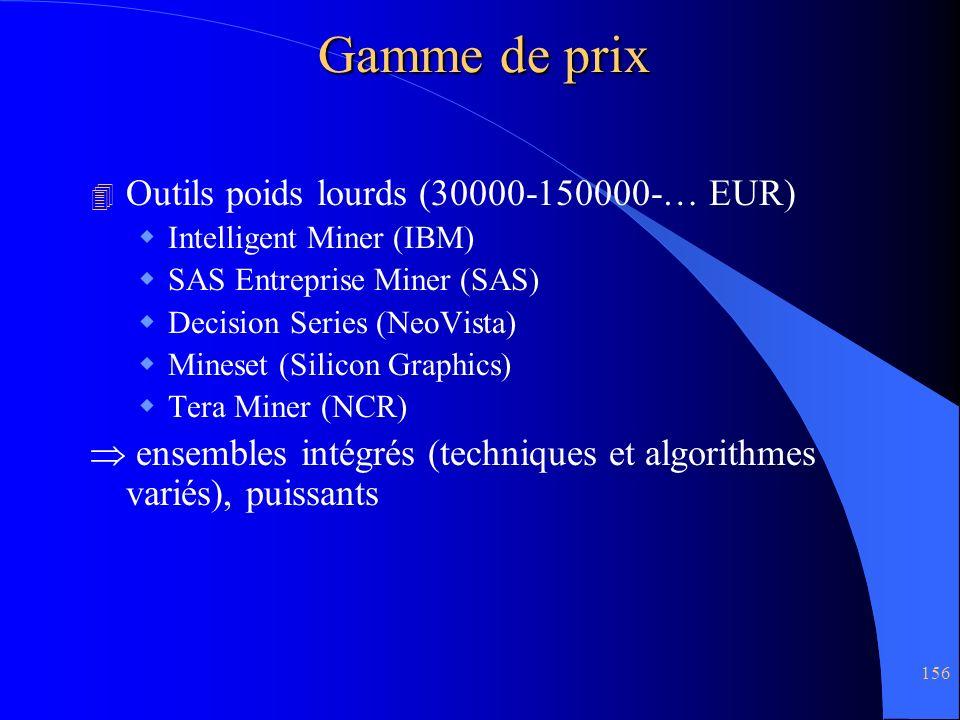 Gamme de prix Outils poids lourds (30000-150000-… EUR)