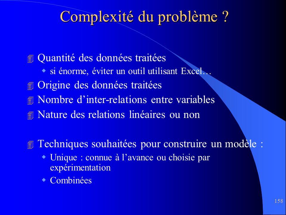 Complexité du problème