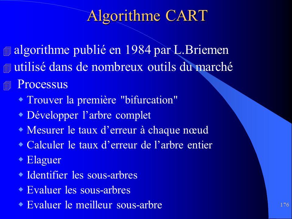 Algorithme CART algorithme publié en 1984 par L.Briemen