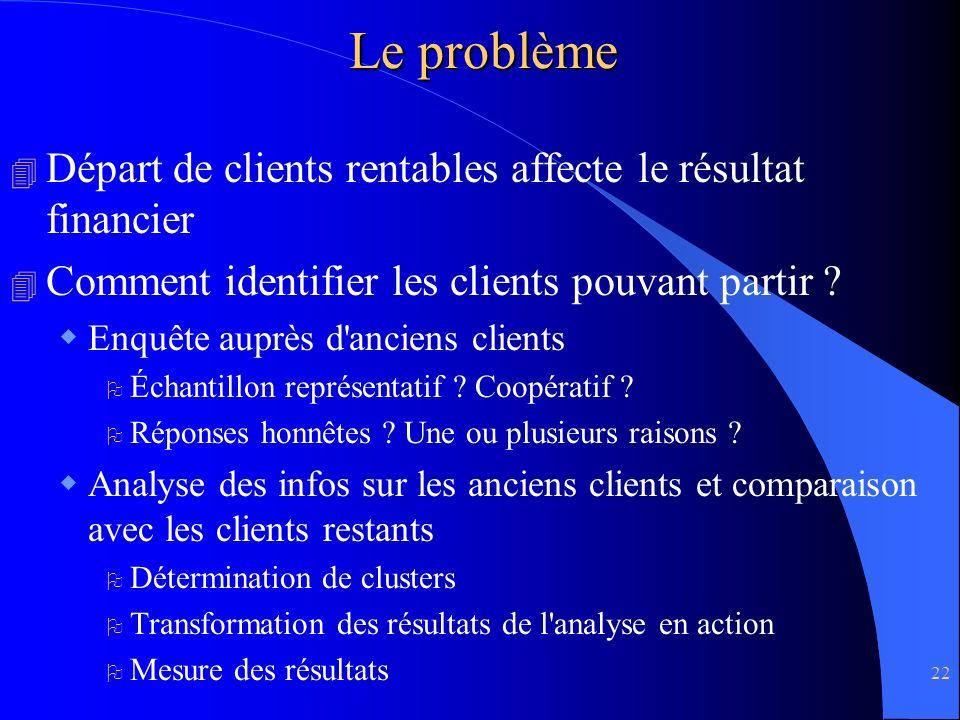 Le problème Départ de clients rentables affecte le résultat financier