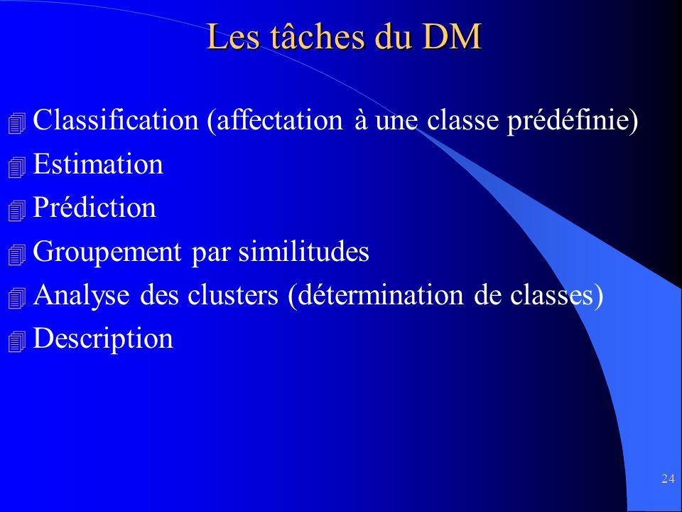 Les tâches du DM Classification (affectation à une classe prédéfinie)