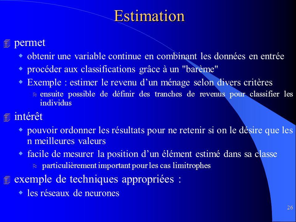 Estimation permet intérêt exemple de techniques appropriées :