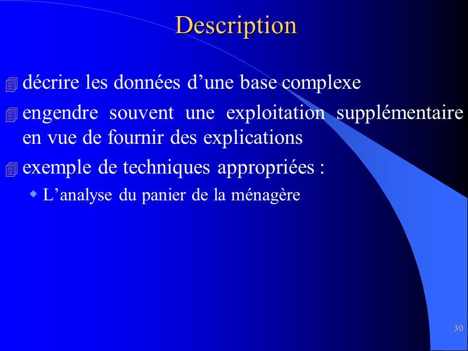 Description décrire les données d'une base complexe