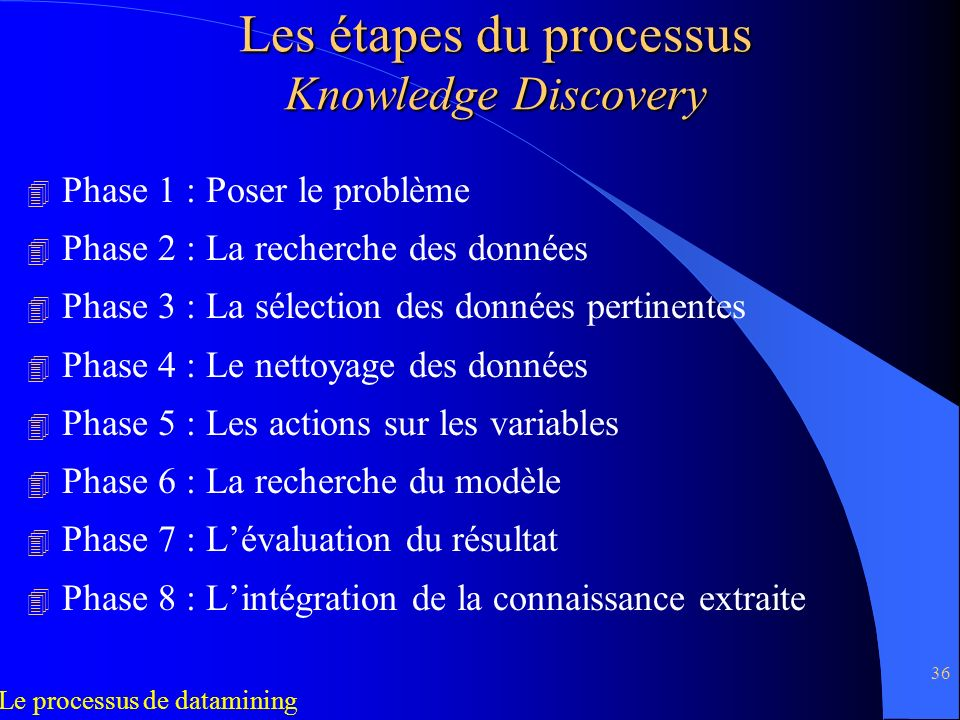 Les étapes du processus Knowledge Discovery