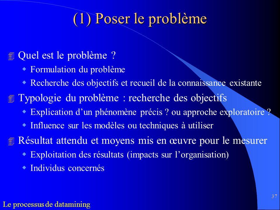(1) Poser le problème Quel est le problème