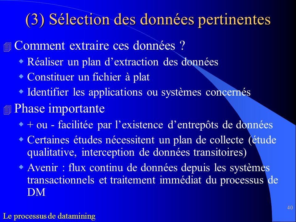(3) Sélection des données pertinentes