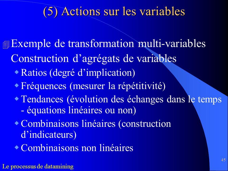 (5) Actions sur les variables
