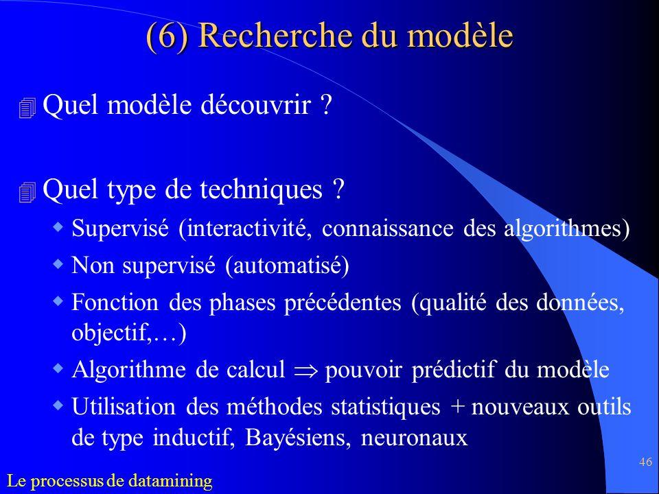 (6) Recherche du modèle Quel modèle découvrir