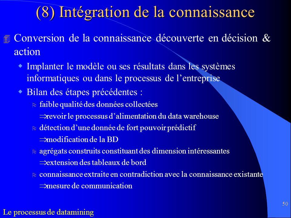 (8) Intégration de la connaissance
