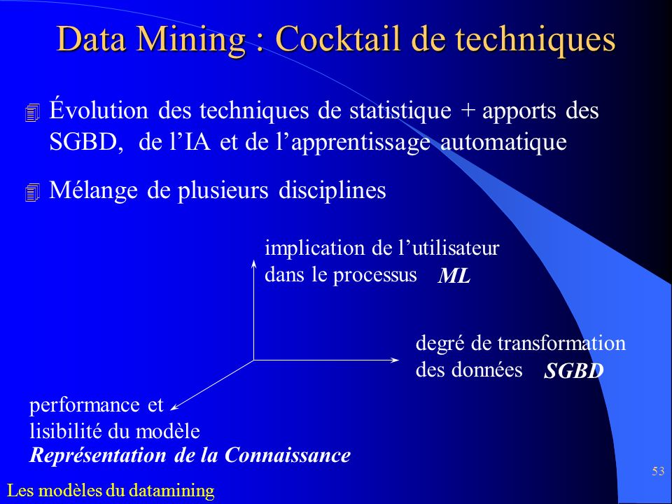 Data Mining : Cocktail de techniques
