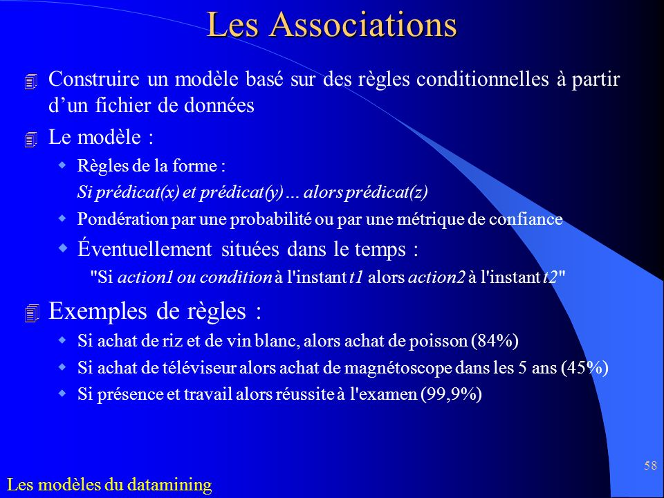 Les Associations Exemples de règles :
