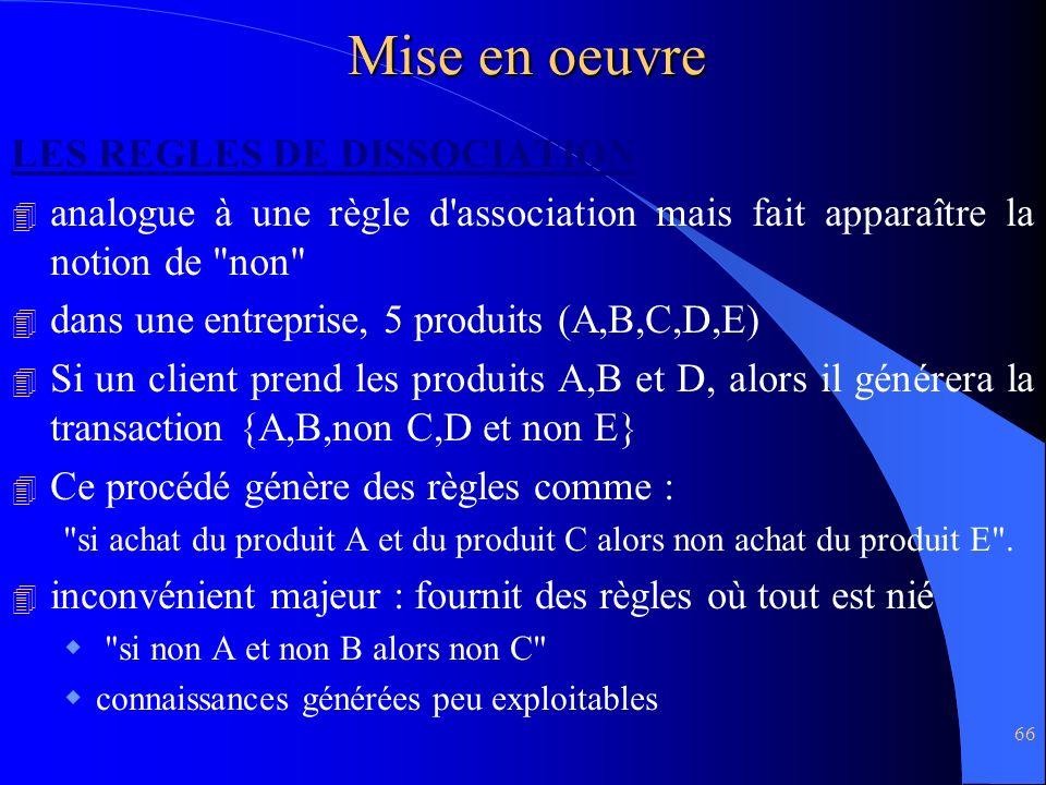 Mise en oeuvre LES REGLES DE DISSOCIATION