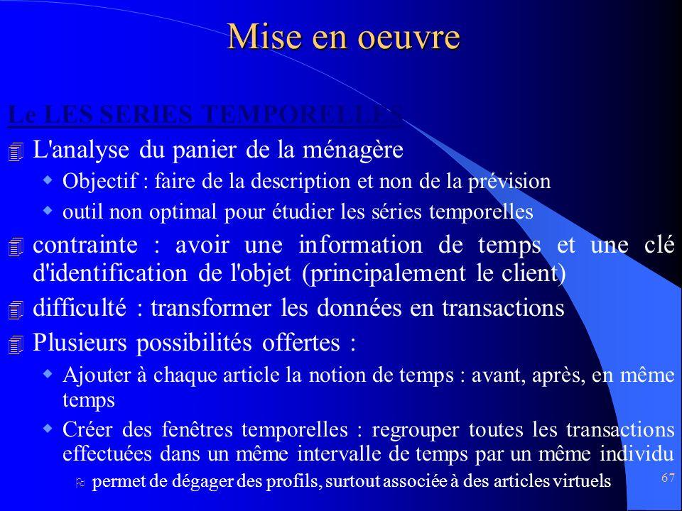 Mise en oeuvre Le LES SERIES TEMPORELLES