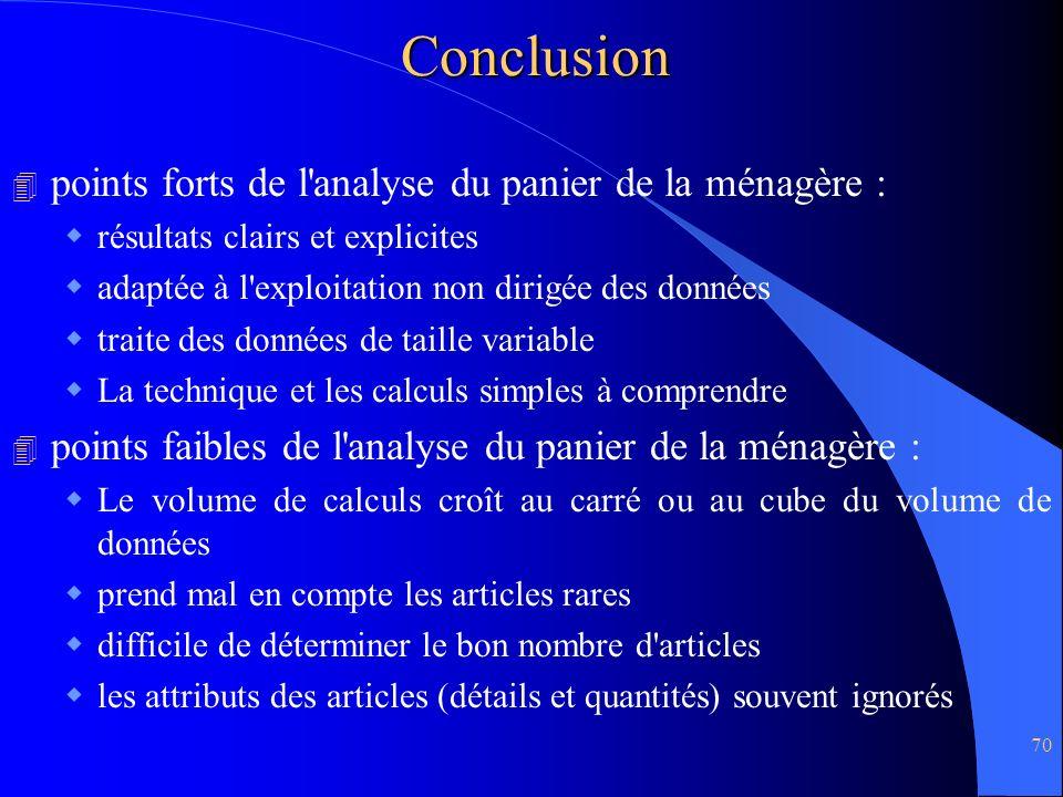 Conclusion points forts de l analyse du panier de la ménagère :