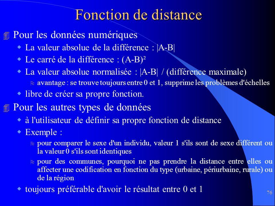 Fonction de distance Pour les données numériques