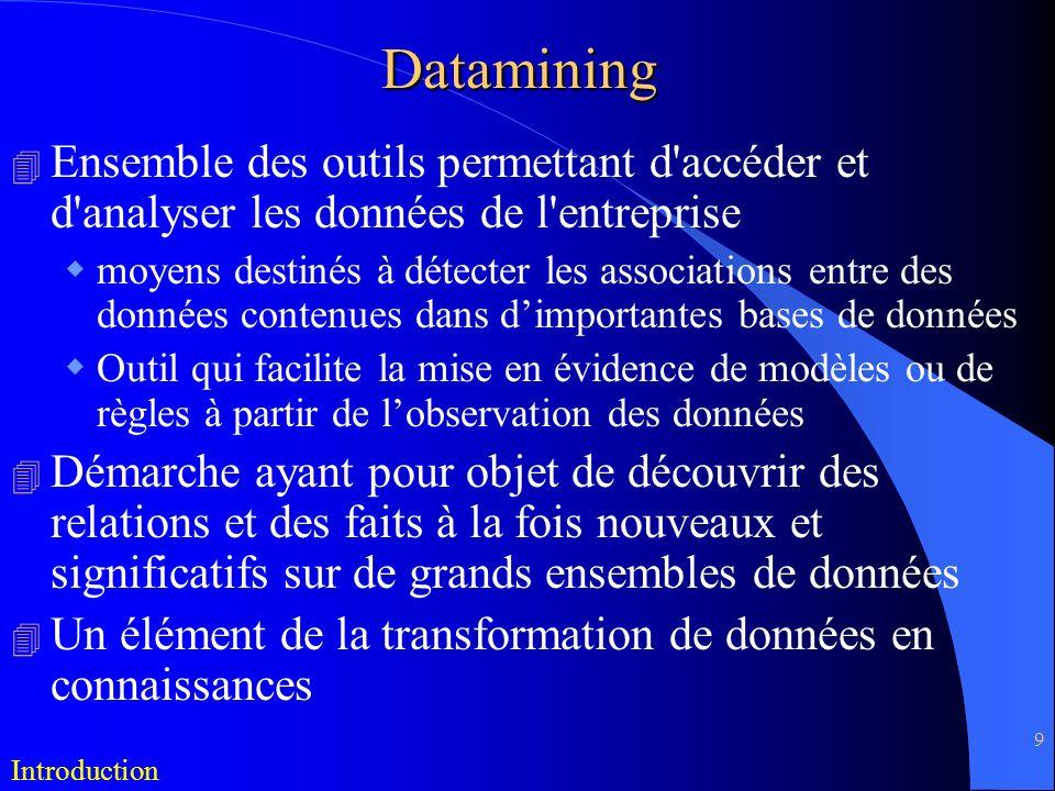Datamining Ensemble des outils permettant d accéder et d analyser les données de l entreprise.