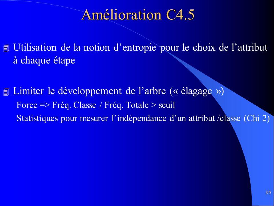 Amélioration C4.5 Utilisation de la notion d'entropie pour le choix de l'attribut à chaque étape. Limiter le développement de l'arbre (« élagage »)