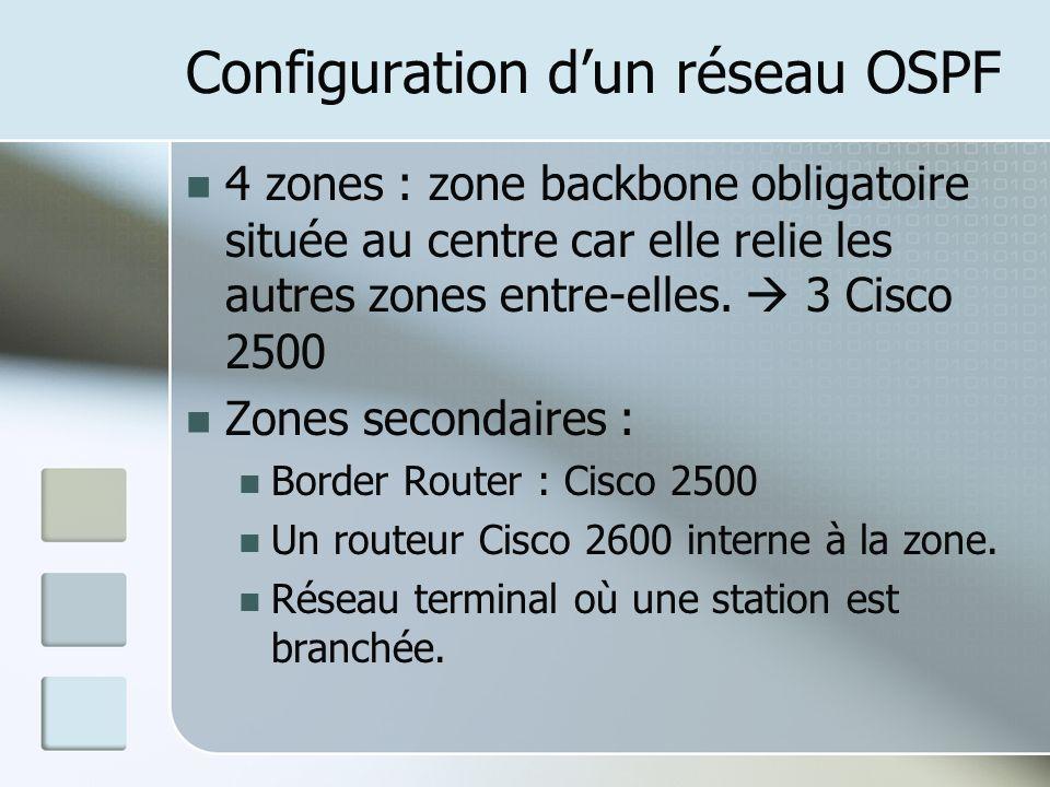Configuration d'un réseau OSPF