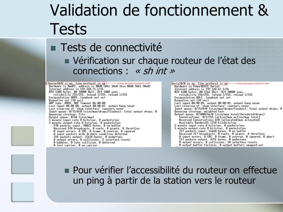 Validation de fonctionnement & Tests