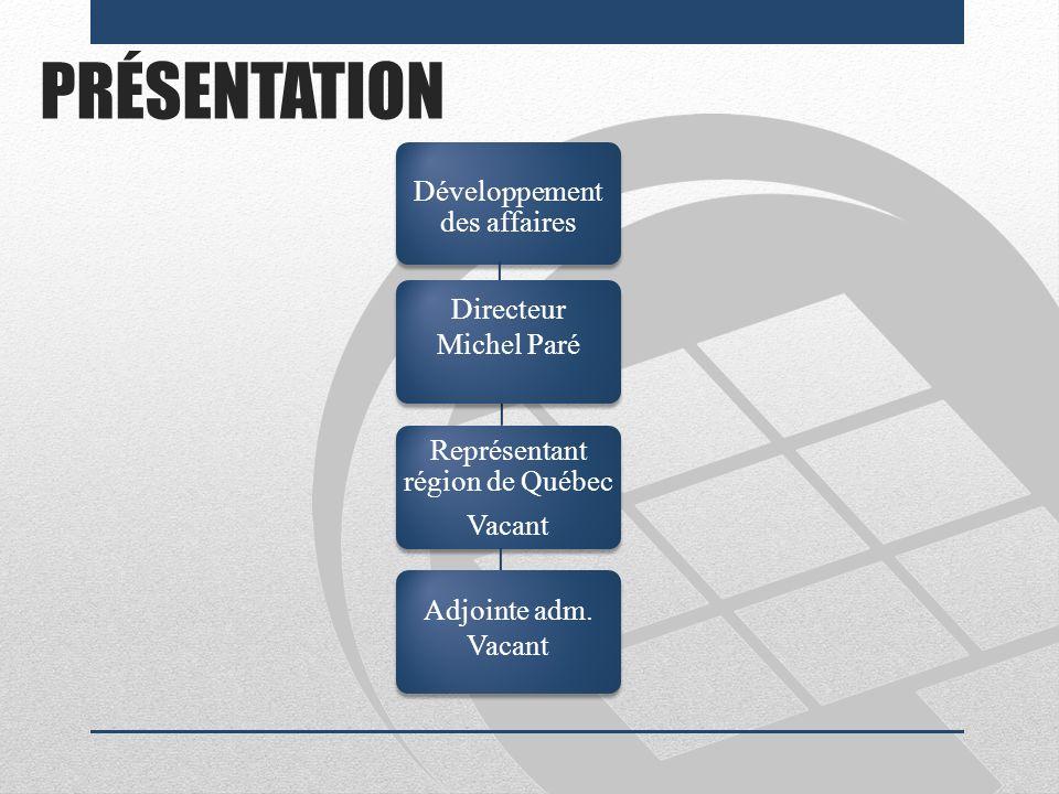 PRÉSENTATION Développement des affaires Directeur Michel Paré