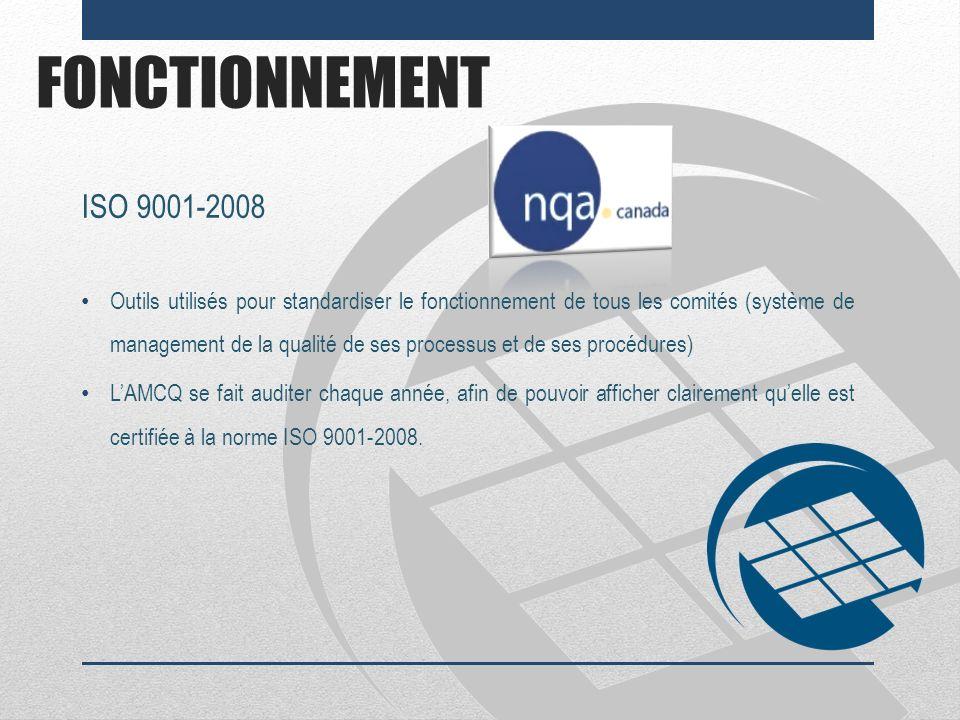 FONCTIONNEMENT ISO 9001-2008.