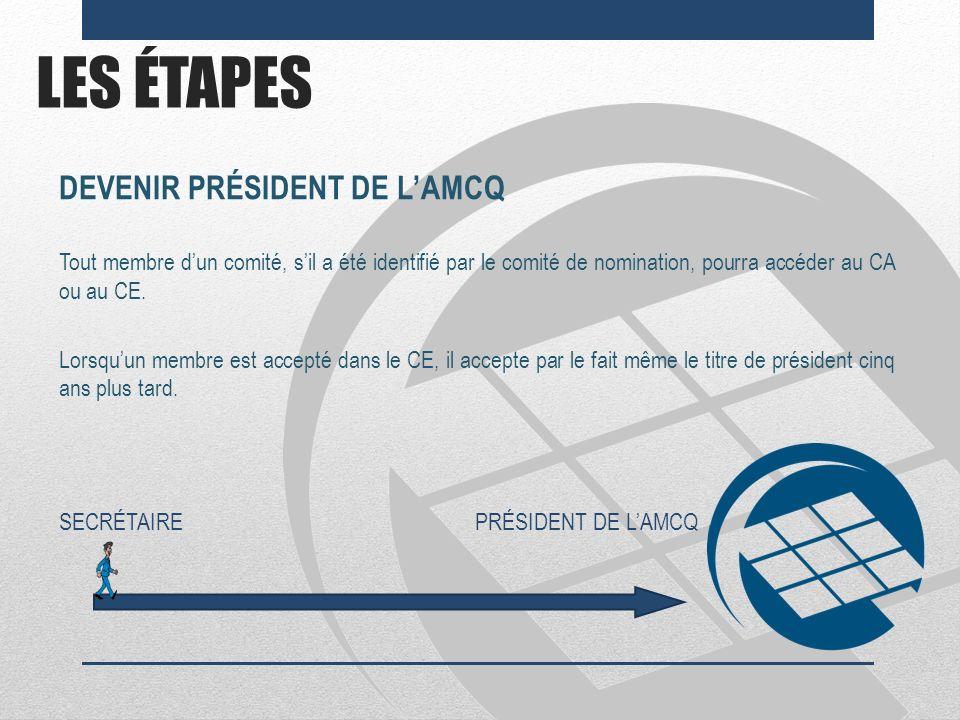 LES ÉTAPES DEVENIR PRÉSIDENT DE L'AMCQ