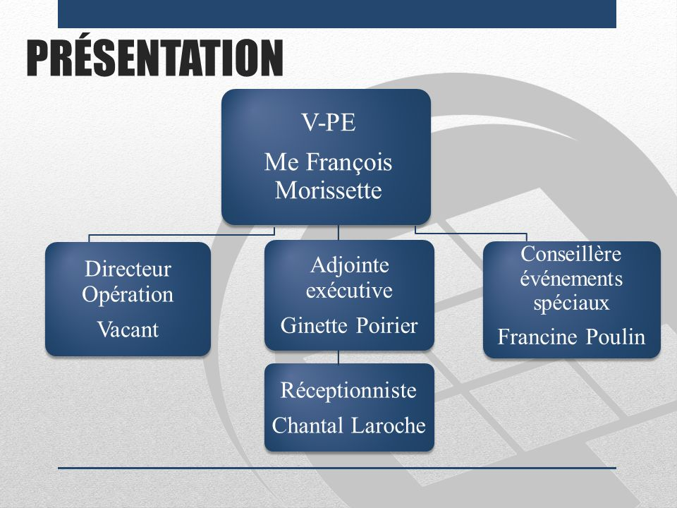 PRÉSENTATION V-PE Me François Morissette Adjointe exécutive
