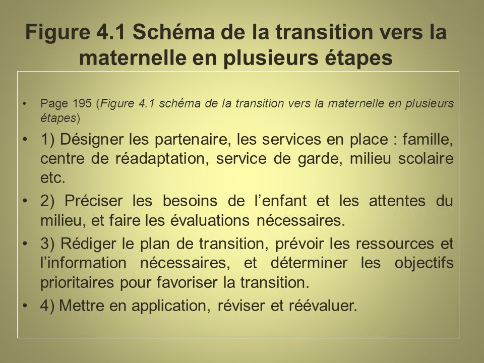 Figure 4.1 Schéma de la transition vers la maternelle en plusieurs étapes