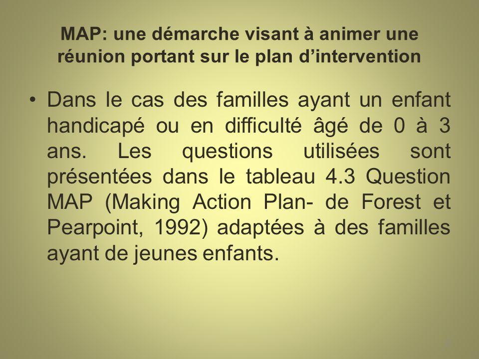 MAP: une démarche visant à animer une réunion portant sur le plan d'intervention