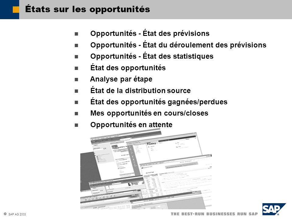 États sur les opportunités