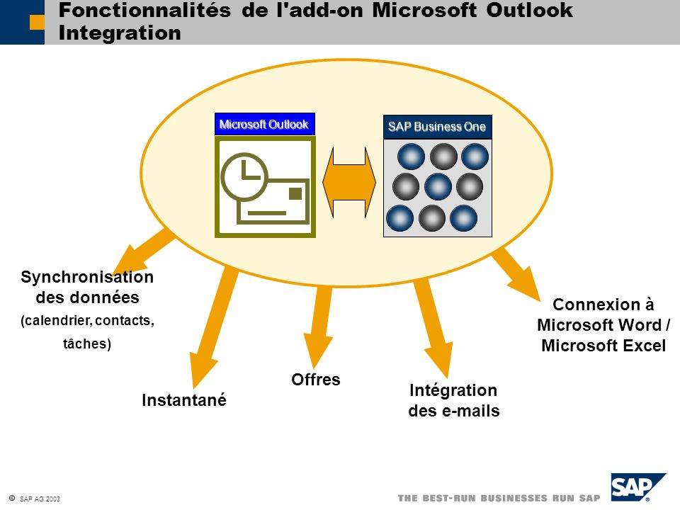 Fonctionnalités de l add-on Microsoft Outlook Integration