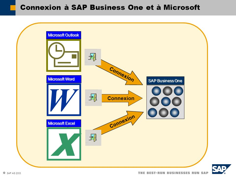 Connexion à SAP Business One et à Microsoft